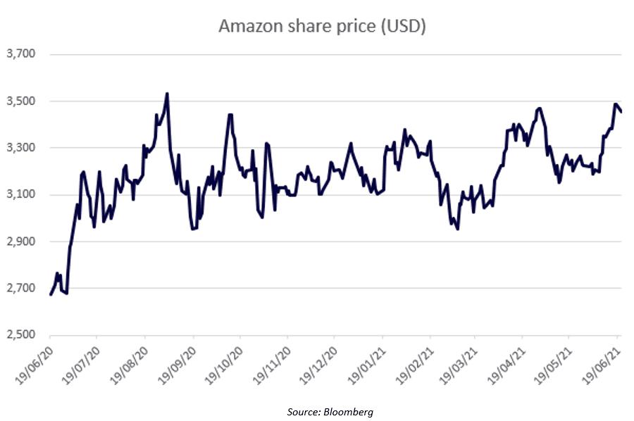 Amazon great value