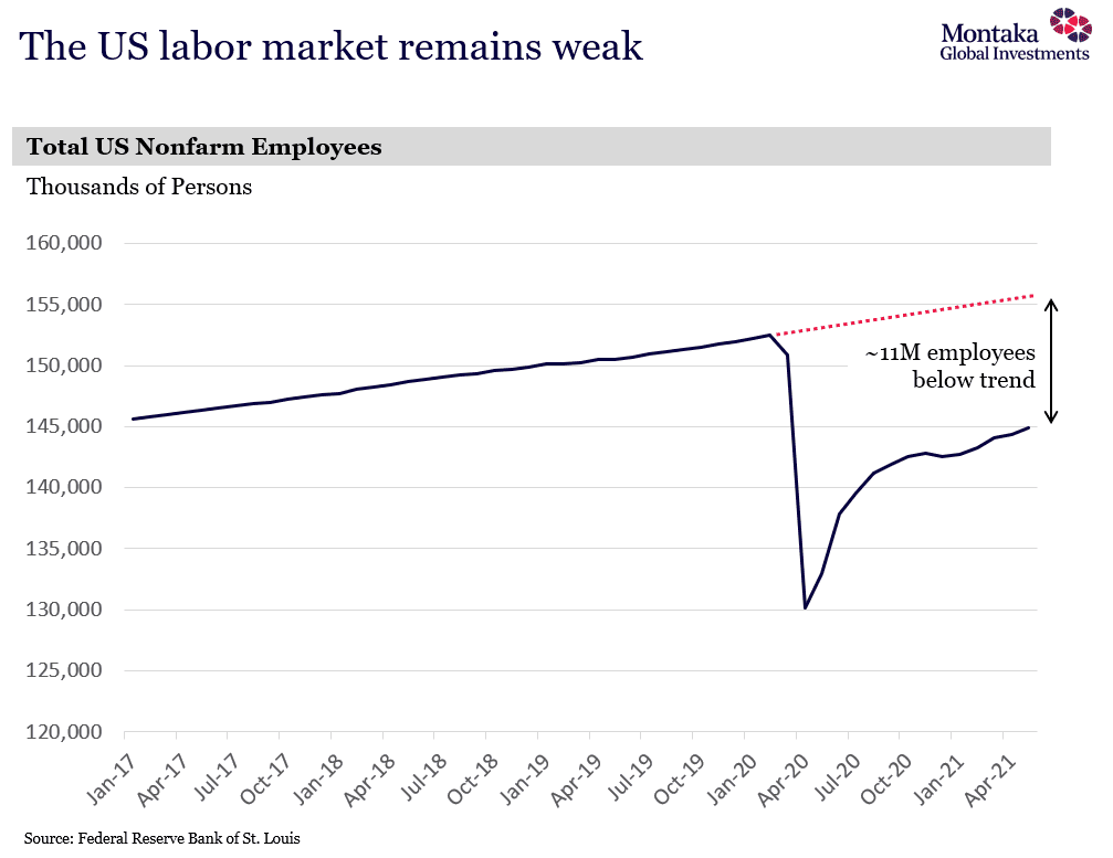 megatech and labor mkt