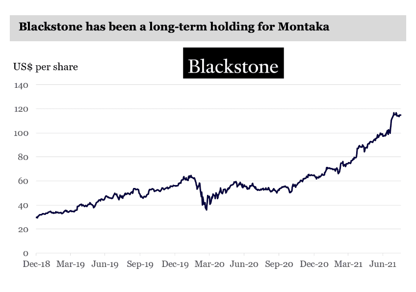 Blackstone begins its Boom